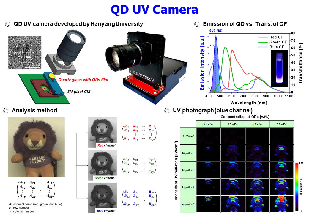 6. QD UV Camera_1.PNG