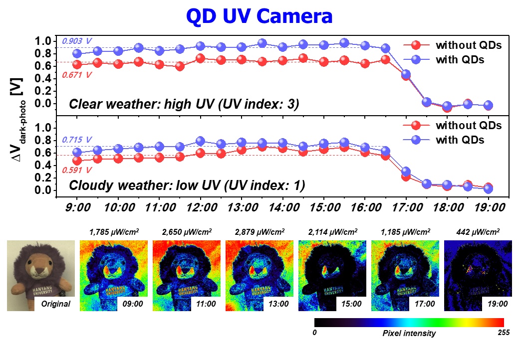6. QD UV Camera_2.PNG